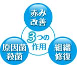 3つの作用 赤み改善 原因菌殺菌 組織修復