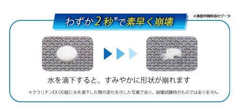 クラリチンEX OD錠を水に浸すと… わずか2秒で素早く崩壊